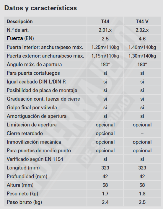 diferencias tjss t44 t44v