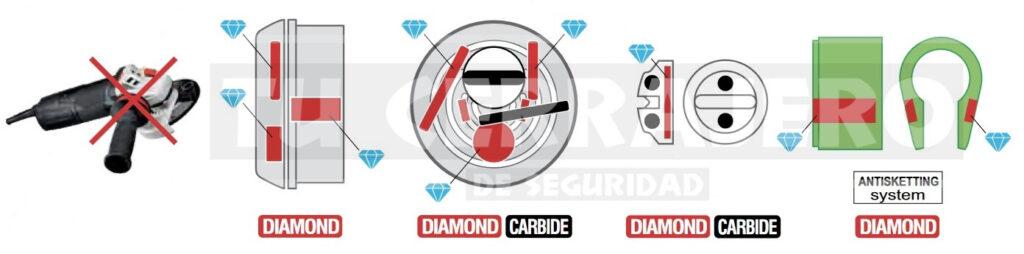 DISEC DIAMOND